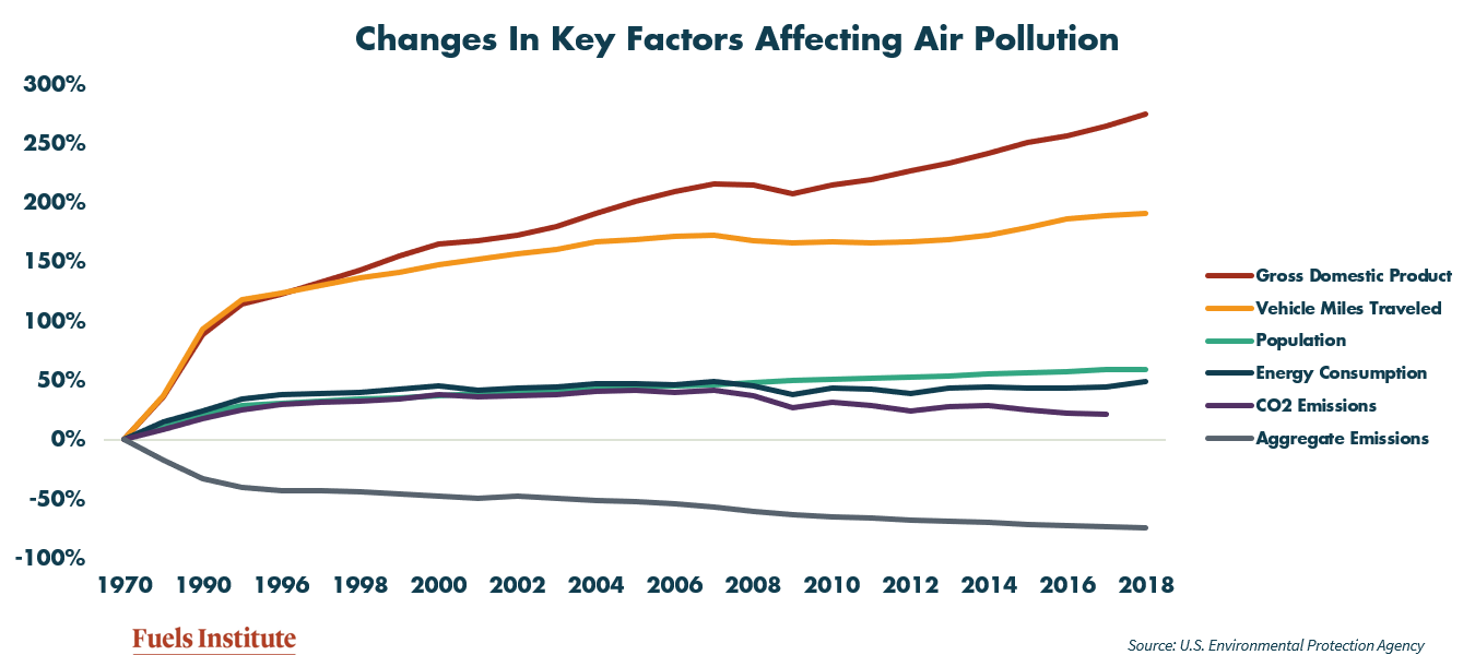 changes-in-key-factors-affecting-air-pollution.png