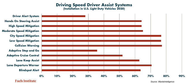 Driving-Speed-Driver-Assist-Systems.jpg